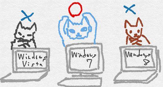 Windows Vista Windows 7 Windows 8 PCを並べて眺めて納得する黒猫