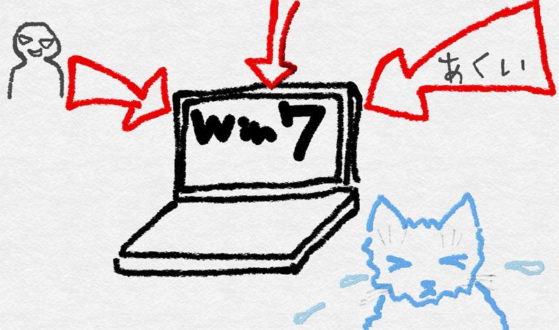 「悪意」などと書かれたミサイルや槍の攻撃を受けるWin7 PCをただあぜんと見守る黒猫