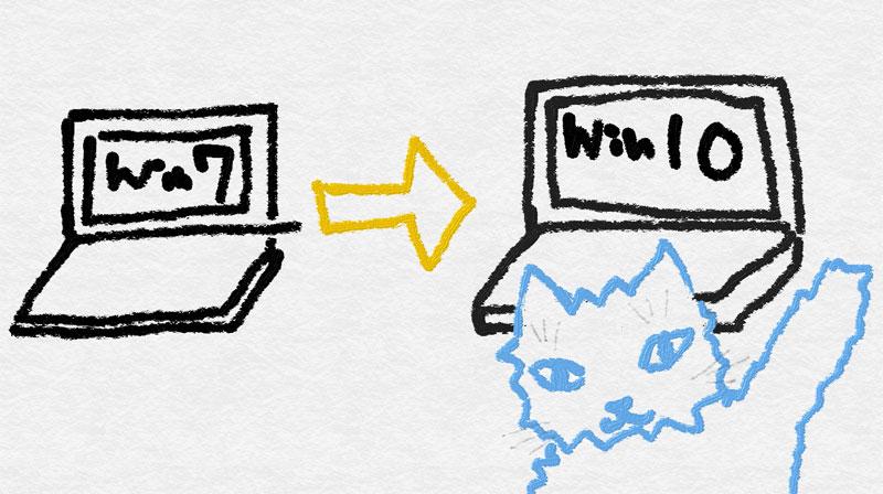 Win7からWin10にするきちんと移行する賢い黒猫