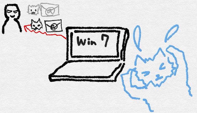PCからなどの個人情報がだだ漏れ、焦る黒猫