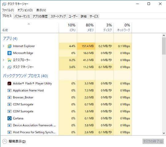 #Windows 10 Creators Updateでタスクマネージャーを起動する方法